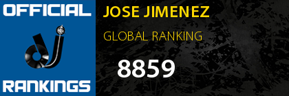 JOSE JIMENEZ GLOBAL RANKING