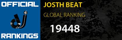 JOSTH BEAT GLOBAL RANKING