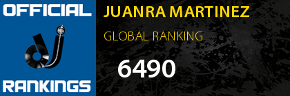 JUANRA MARTINEZ GLOBAL RANKING