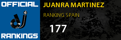 JUANRA MARTINEZ RANKING SPAIN