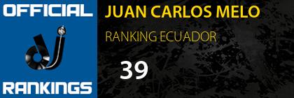 JUAN CARLOS MELO RANKING ECUADOR