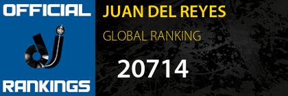 JUAN DEL REYES GLOBAL RANKING