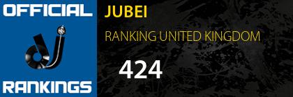 JUBEI RANKING UNITED KINGDOM