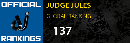 JUDGE JULES GLOBAL RANKING
