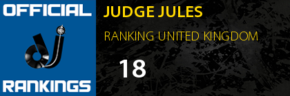 JUDGE JULES RANKING UNITED KINGDOM