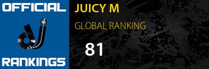 JUICY M GLOBAL RANKING