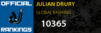 JULIAN DRURY GLOBAL RANKING