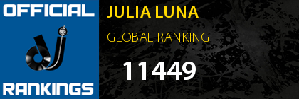 JULIA LUNA GLOBAL RANKING