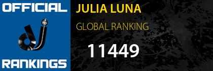 JULIA LUNA GLOBAL RANKING