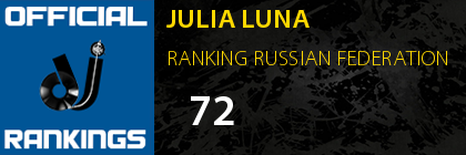 JULIA LUNA RANKING RUSSIAN FEDERATION