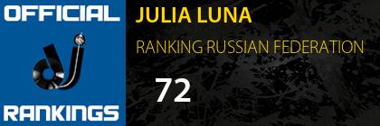 JULIA LUNA RANKING RUSSIAN FEDERATION