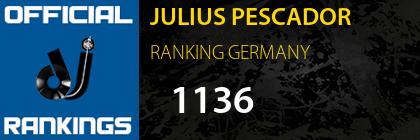 JULIUS PESCADOR RANKING GERMANY