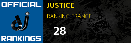 JUSTICE RANKING FRANCE