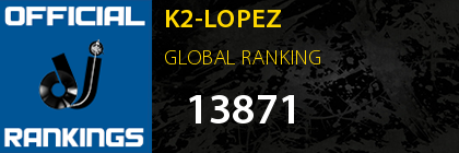 K2-LOPEZ GLOBAL RANKING