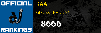 KAA GLOBAL RANKING