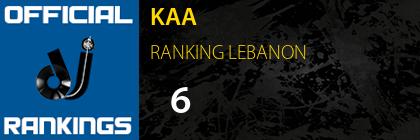 KAA RANKING LEBANON
