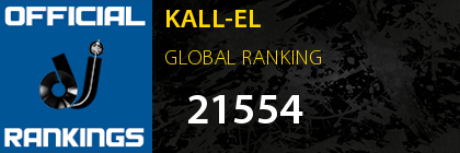 KALL-EL GLOBAL RANKING