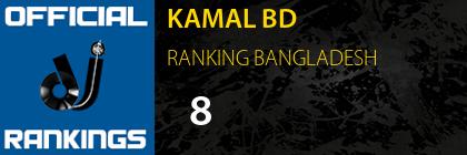 KAMAL BD RANKING BANGLADESH