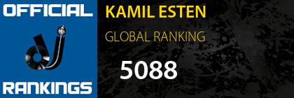 KAMIL ESTEN GLOBAL RANKING