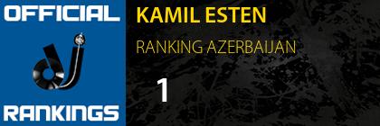 KAMIL ESTEN RANKING AZERBAIJAN