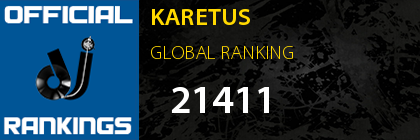 KARETUS GLOBAL RANKING