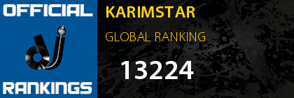 KARIMSTAR GLOBAL RANKING