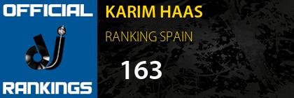 KARIM HAAS RANKING SPAIN