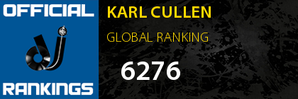 KARL CULLEN GLOBAL RANKING