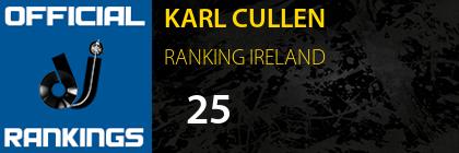 KARL CULLEN RANKING IRELAND