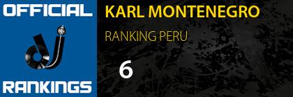 KARL MONTENEGRO RANKING PERU