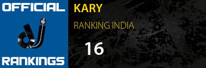 KARY RANKING INDIA