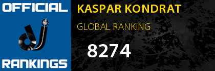 KASPAR KONDRAT GLOBAL RANKING