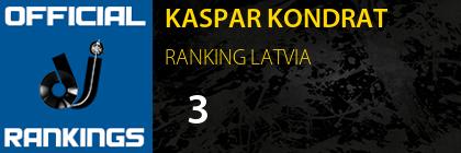 KASPAR KONDRAT RANKING LATVIA
