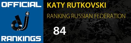 KATY RUTKOVSKI RANKING RUSSIAN FEDERATION