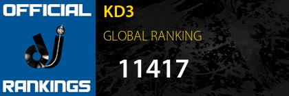 KD3 GLOBAL RANKING