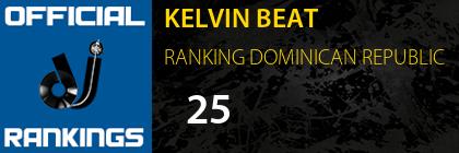 KELVIN BEAT RANKING DOMINICAN REPUBLIC