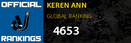 KEREN ANN GLOBAL RANKING