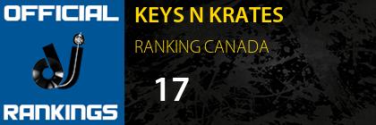 KEYS N KRATES RANKING CANADA