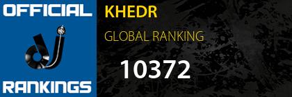 KHEDR GLOBAL RANKING