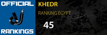 KHEDR RANKING EGYPT