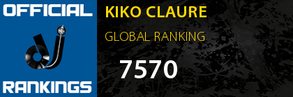 KIKO CLAURE GLOBAL RANKING
