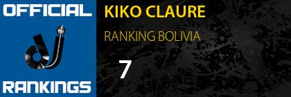 KIKO CLAURE RANKING BOLIVIA