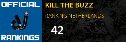 KILL THE BUZZ RANKING NETHERLANDS