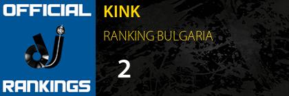 KINK RANKING BULGARIA