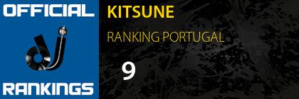 KITSUNE RANKING PORTUGAL