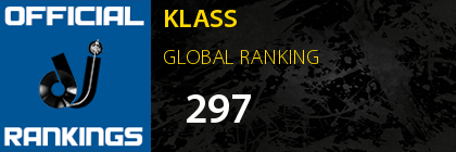 KLASS GLOBAL RANKING