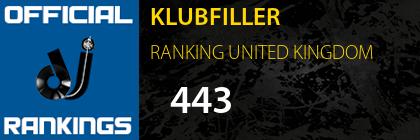 KLUBFILLER RANKING UNITED KINGDOM