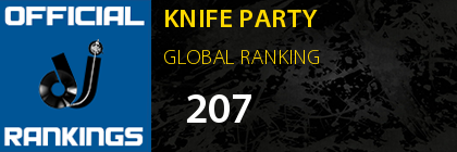 KNIFE PARTY GLOBAL RANKING