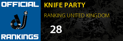 KNIFE PARTY RANKING UNITED KINGDOM
