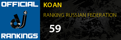 KOAN RANKING RUSSIAN FEDERATION
